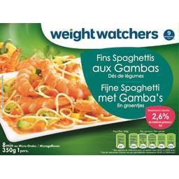 Fins spaghettis aux gambas dés de légumes 9 pts