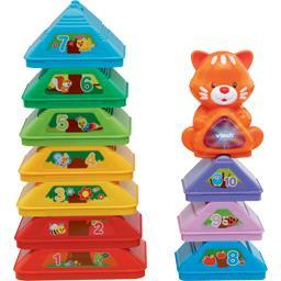 Pyrami-cubes des découvertes