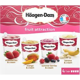 Crèmes glacées fruit attraction